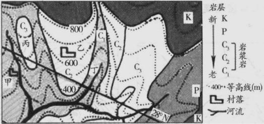 读某河流域地质结构图,完成5~6题.