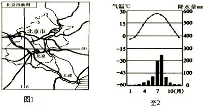 北京中�zd�(c_读北京及其年内各月气温和降水量图,回答问题.
