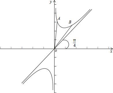 �9.��!깢�y�a��i���9f�x�_函数f(x)=ax