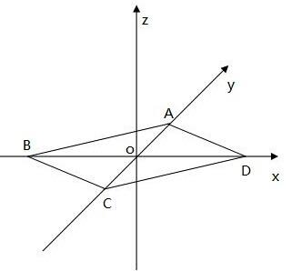 用斜二测画法画出水平放置的一角为60°,边长为4cm的菱形的直观图.