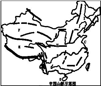 中国地形漫画手绘