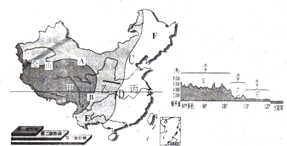 """读""""中国地形地势图"""",完成下列要求."""