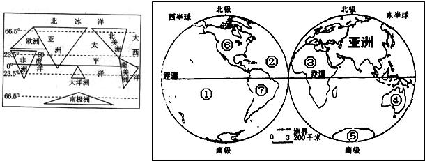"""读""""东西半球海陆分布图"""",完成要求"""