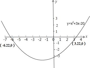 利用二次函数的图象求一元二次方程x2 3x 20的近似根. 题目和参考答案