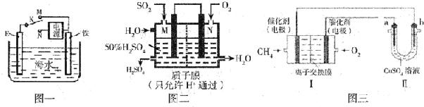 (1)模拟铁的电化学防护装置如图如图一所示:当开关k置于m处,e电极