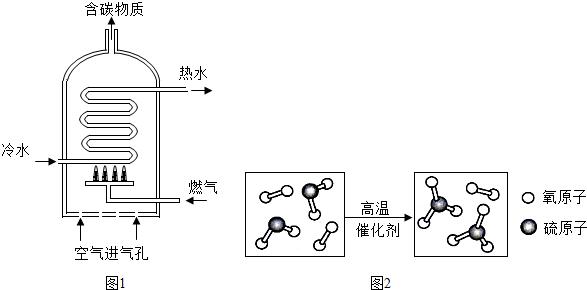 如图1是燃气热水器示意图.图片