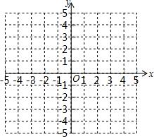 已知二次函数y x2 2x 3. 1 求函数图象的顶点坐标.并画出这个函数的图象, 2 根据图象.直线写出 ①当函数值y为正数时.自变量x的取值范围,②当 2 x 2时.函数值