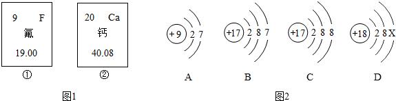 b,c,d结构示意图中,属于同种元素的粒子是  (填字母); (4)a粒子的化学