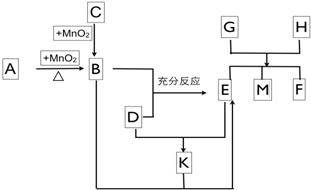 ,G为大理石、石灰石的主要成分.D在B不充足的情况下,也能够生成