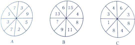 如图所示,请根据a圆,c圆内各数字之间的关系,找出b圆内问号处所缺的图片