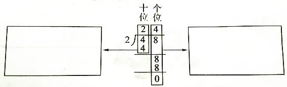 原来圆柱的体积是多少立方厘米?