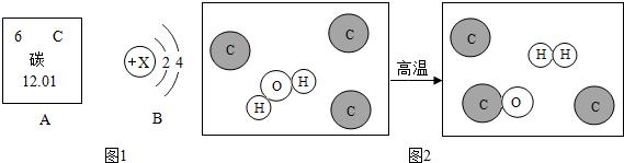 如图1a是碳元素在元素周期表中的相关信息,图1b是该元素的原子结构