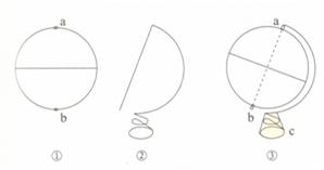 2015秋 威海期末 实践活动题.如何制作简易地球仪. 1 写出制作简易地球仪的材料.乒乓球.铁丝.胶布.橡皮泥等乒乓球.铁丝.胶布.橡皮泥等 2 写出制作简易地球仪的制作步骤