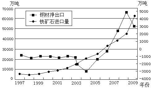 人口造句一年级_材料一 人口众多