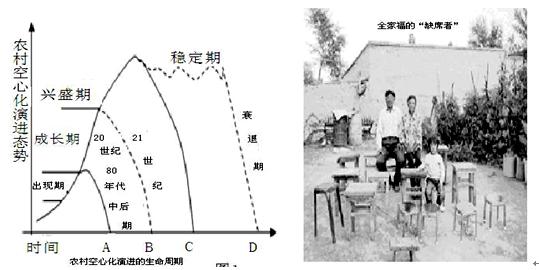 人口自然增长用什么来衡量_人口普查