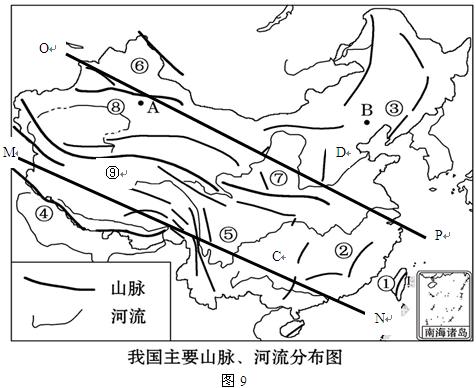 手绘中国温度带图