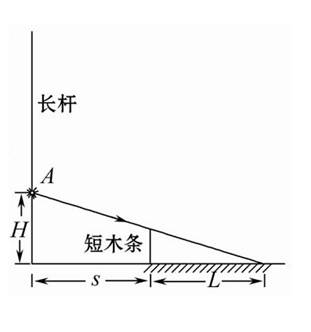 点光源的原理_图5 光源的视场角示意图