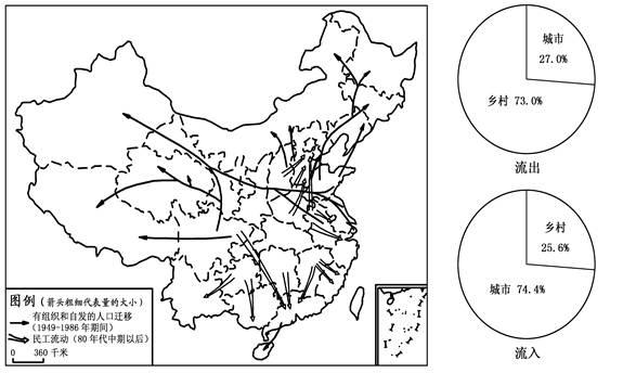 1949年至今一直是人口迁入区或迁出区的有 A.云南省 B.北京市 精英