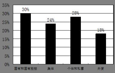 gdp混合_近几年来.中国的许多商品.包括很多知名的品牌.因为质量的问题纷纷下马.给国家.企业造成了不可估量的损失.也使