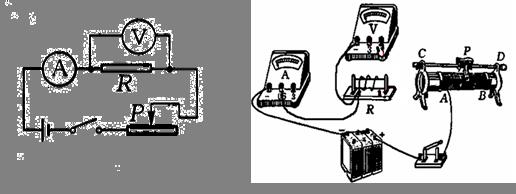 """小名在做""""伏安法测电阻""""的实验时,设计的电路如图所示."""