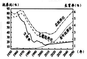 广西人口死亡率_2011老年人口死亡率