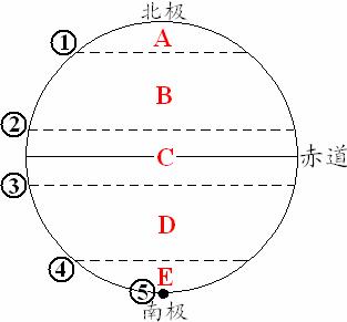 中国人口增长率变化图_2011中国人口增长率