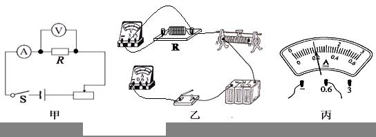 如图所示是滑动变阻器的结构和连入电路的示意图,当滑片P向右移动时,连入电路中的电阻变小的是(  )A(图5)  如图所示是滑动变阻器的结构和连入电路的示意图,当滑片P向右移动时,连入电路中的电阻变小的是(  )A(图7)  如图所示是滑动变阻器的结构和连入电路的示意图,当滑片P向右移动时,连入电路中的电阻变小的是(  )A(图10)  如图所示是滑动变阻器的结构和连入电路的示意图,当滑片P向右移动时,连入电路中的电阻变小的是(  )A(图12)  如图所示是滑动变阻器的结构和连入电路的示意图,当滑片P向