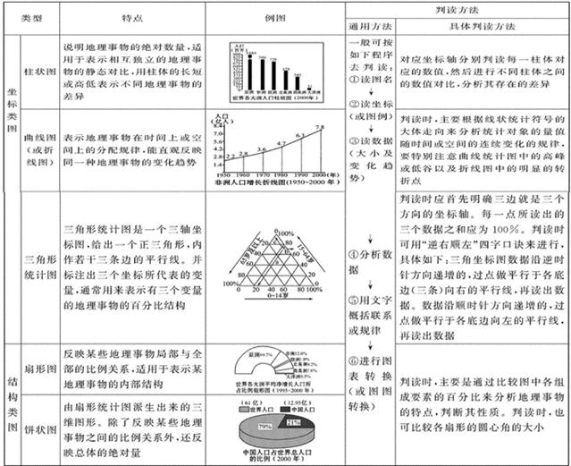 上海市外来常住人口统计图 完成题. 上海市2005年外来常住人口总数