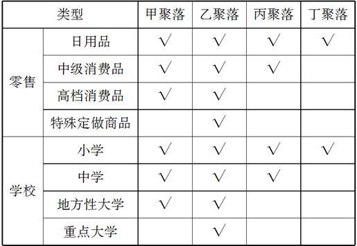 中国人口数量变化图_人口数量预测 意义