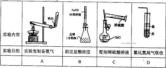 下列有关实验基本操作的电脑错误的是A.操作浓三星A6笔记本方法存放说法图片