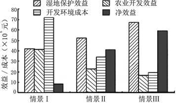 下图为 北京市1949 2009年人口自然变动折线图 .读图回答下列各题.