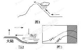 地理教学中经常用一些示意图来表示地理现象的发生与变化. 图1显示的是沿海山地迎风坡成云致雨的过程.这种降水类型称为 A.锋面雨 B.对流雨 C.台风雨 D.地形雨 图
