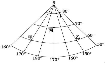 (2)甲,乙,丙,丁四地位于东半球的是          ,位于温带的有