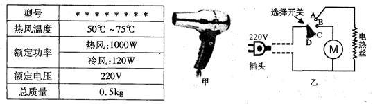 (6分)小华家买了一个家用电吹风,如图甲所示,其简化电路如图乙所示