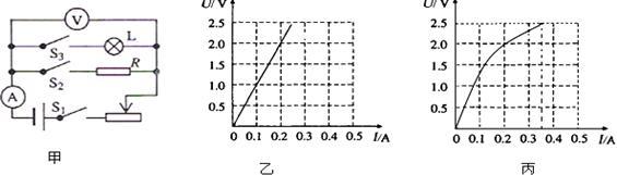 ⑴断开s 3,闭合s 1,s 2,调节滑动变阻器,由电压表和电流表的测量数据