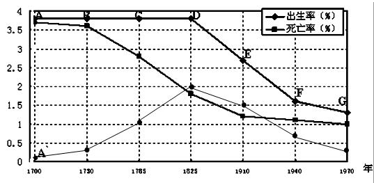 海南省人口出生率_人口出生率计算方法