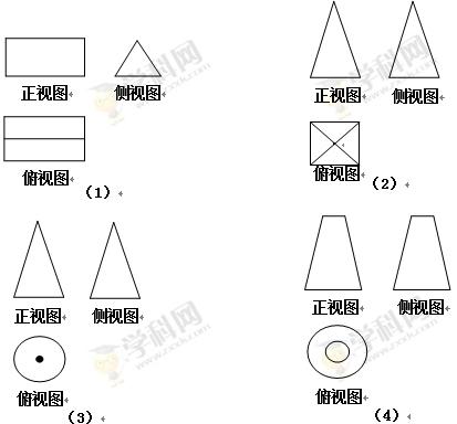 如图⑴,⑵,⑶,⑷为四个几何体的三视图,根据三视图可以判断这四个