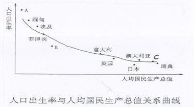 人口老龄化_人口增加的原因