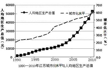 出生人口性别比_2010年人口出生