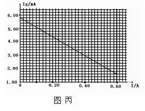 在测定某新型电池的电动势和内阻的实验中.所提供的器材有 待测电池电流表G 量程6.0mA.内阻r1 100Ω 电流表A 量程0.6A.内阻r2 5.0Ω 定值电阻R1 100Ω.定值电阻