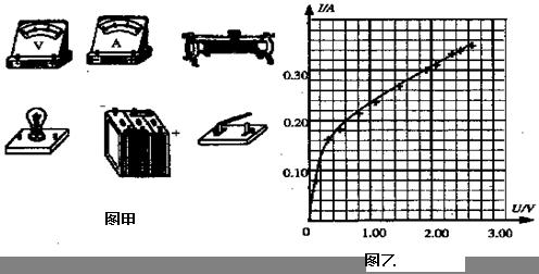 用图甲所示的实验器材测定小灯泡的伏安特性曲线.要求加在小灯泡上的电压从零开始逐渐增大到额定电压. 1 在方框中画出实验所用的电路图.并按电路图用导线把实物图连接起来