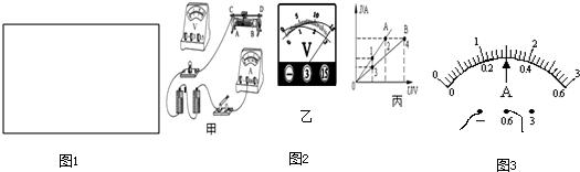伏安法测2.5V小灯泡正常工作时的电阻  (1)实验原理是______. (2)在如图1所示的方框内画出伏安法测电阻的电路图. (3)已知电源两端的电压为3V,请你帮助他们用笔画线代替导线,将如图2甲所示的电路连接完整.(要求:滑片P向左滑动时,电流表示数变大.) (4)在连接电路的过程中,开关应该是______;连接电路完毕,在开关闭合前,应将图2甲中滑动变阻器的滑片移至变阻器的______(填A或B)端. (5)小强正确连接电路后,闭合开关S,发现灯L不发光,电流表无示数,但电压表有示数,电压表