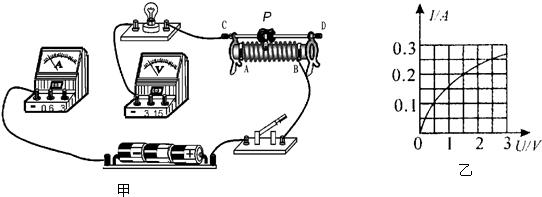 解:(1)灯泡的额定电压为2.5V,所以电流表的量程为0~3V,且与灯泡并联;灯泡的额定电流大约为=0.25A,所以电流表的量程为0~0.6A,且与灯泡串联,如下图所示:(2)闭合开关前,保护电路的滑动变阻器的滑片位于最大阻值的A端.(3)闭合开关,灯几乎不发光电路电流太小电路电阻太大,并且移动滑动变阻器滑片,灯泡亮度不改变,滑动变阻器都接下面A、B两个接线柱.(4)灯泡正常发光时的电压为2.