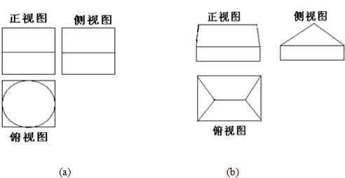 三视图复原几何体(1)上部是圆柱下部是四棱柱;(2)下部是长方体,上部五