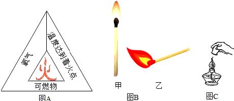 如图最上方,名字里面有个火的表情符号怎么打出来,说说具体操作,谢谢图片