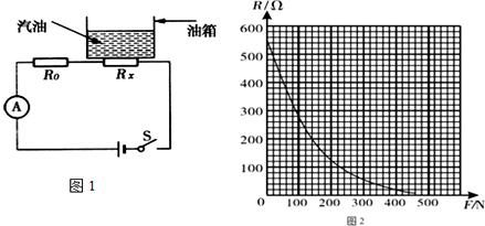 初中物理 题目详情  图1为某小汽车测定油箱内油量的电路原理图.