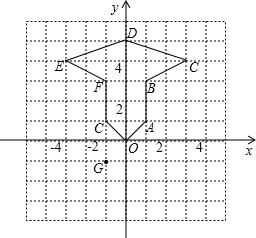 如图所示.写出图中符合下列条件的角. 1 能用一个大写字母表示的角, 2 以B为顶点的角, 3 图中所有小于平角的角. 题目和参考答案 精英家教网