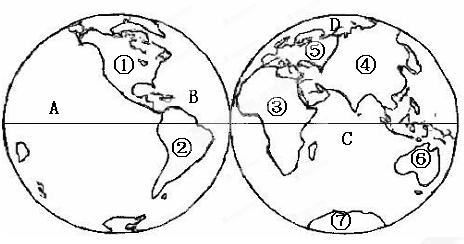 解:由七大洲的位置和轮廓判定:是北美洲;南美洲;非洲;亚洲;欧洲;大洋洲;南极洲.由大洋位置判定:A是太平洋,B是大西洋,C是印度洋,D是北冰洋;从图中看出,亚洲的面积最大,大洋洲的面积最小;北冰洋跨纬度最高、跨经度最广,大西洋形状呈S型. 故答案为:北美洲;南美洲;非洲;亚洲;欧洲;大洋洲;南极洲;太平洋;大西洋;印度洋;北冰洋;亚;大洋;北冰;大西.