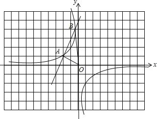 6.一次函数y kx b与反比例函数y 的图象的两个交点的横坐标为和 1.则一