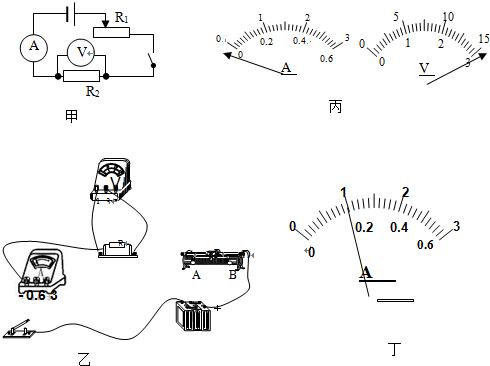 图甲是研究电流与电压关系的电路图.开关s闭合后.